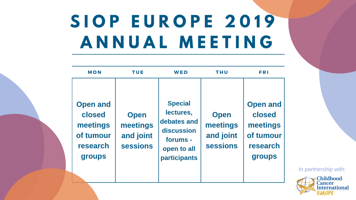 SOP Europe 2019 Annual Meeting